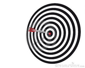 targeting sales opportunities