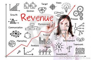 revenue of different MLM Business