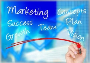 marketing and planning
