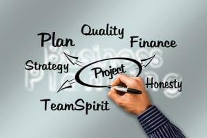 building your project for your business
