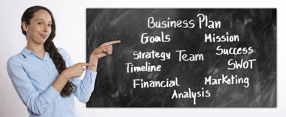 Secrets For A Successful Business - planning your strategy for success