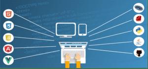 webs hosting for your website