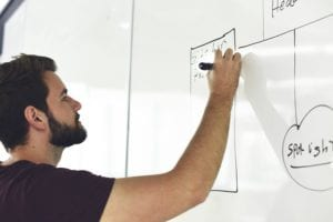 mapping out a business marketing strategies