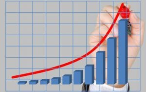 increasing your sales profit in business