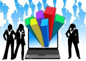 being counterproductive online for huge profits