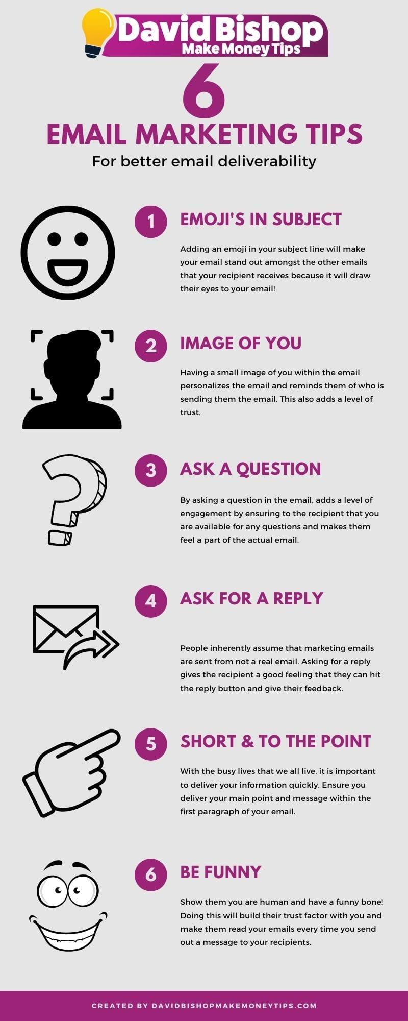 David Bishop 6 Email Marketing Tips