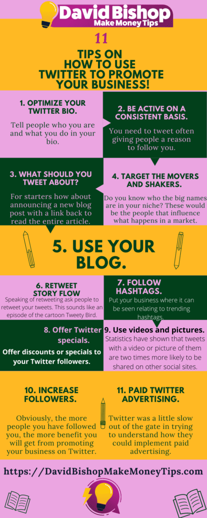 11 Tips on how to use twitter to promote your business