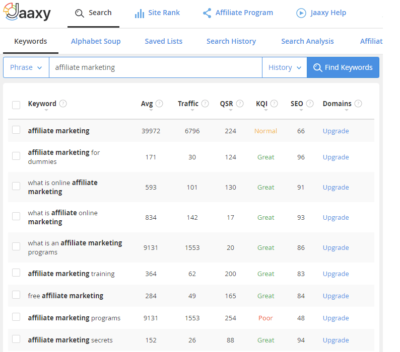 Jaaxy search on Affiliate Marketing